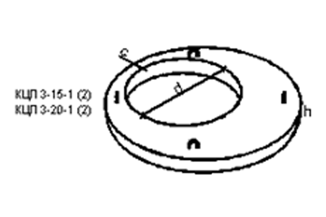 Крышка колодца КЦП 3-20-2     (3ПП 20-2)