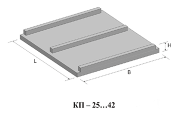 Плита КП-42