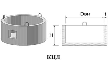 Кольцо КЦД-10-9