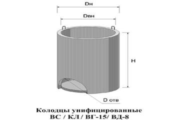 Колодец ВС-15