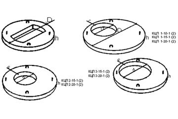 Плиты перекрытия (крышки колодцев)